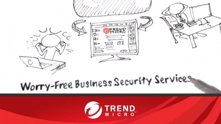 Trend Micro Worry- Free Koruma Yöntemleri